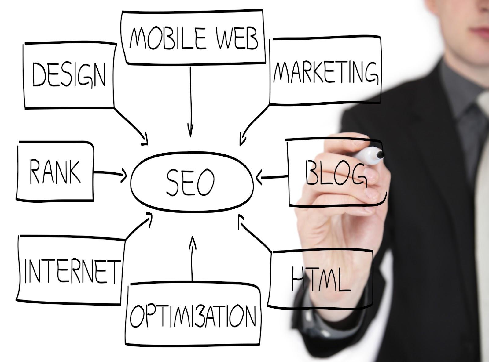 servizi seo treviso montebelluna 3dprestige analisi seo gratis sito internet