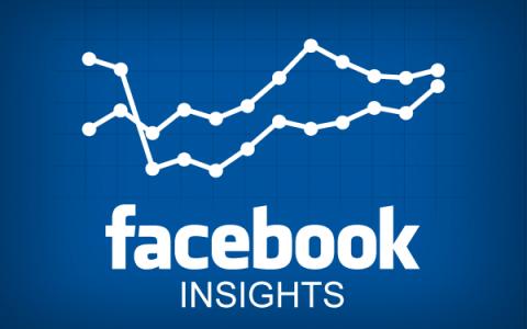 Misura la tua attività su Facebook