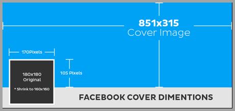 dimensioni ottimali per foto profilo e immagine copertina in una pagina facebook