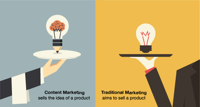 Il Content Marketing come strategia di vendita