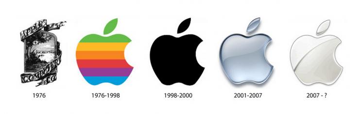 L'evoluzione del logo Apple negli anni. Rebranding